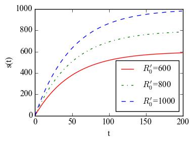 analytic-nanPA