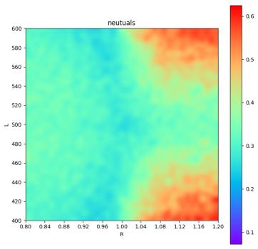 Fraction-vs-Ratio-L-1-part