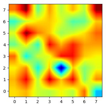 heatmap_empirical_upper
