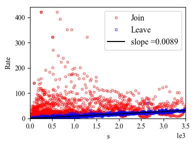 JL-rate-vs-s-AA